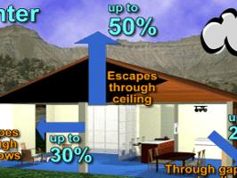 insulation 1 266x200 1